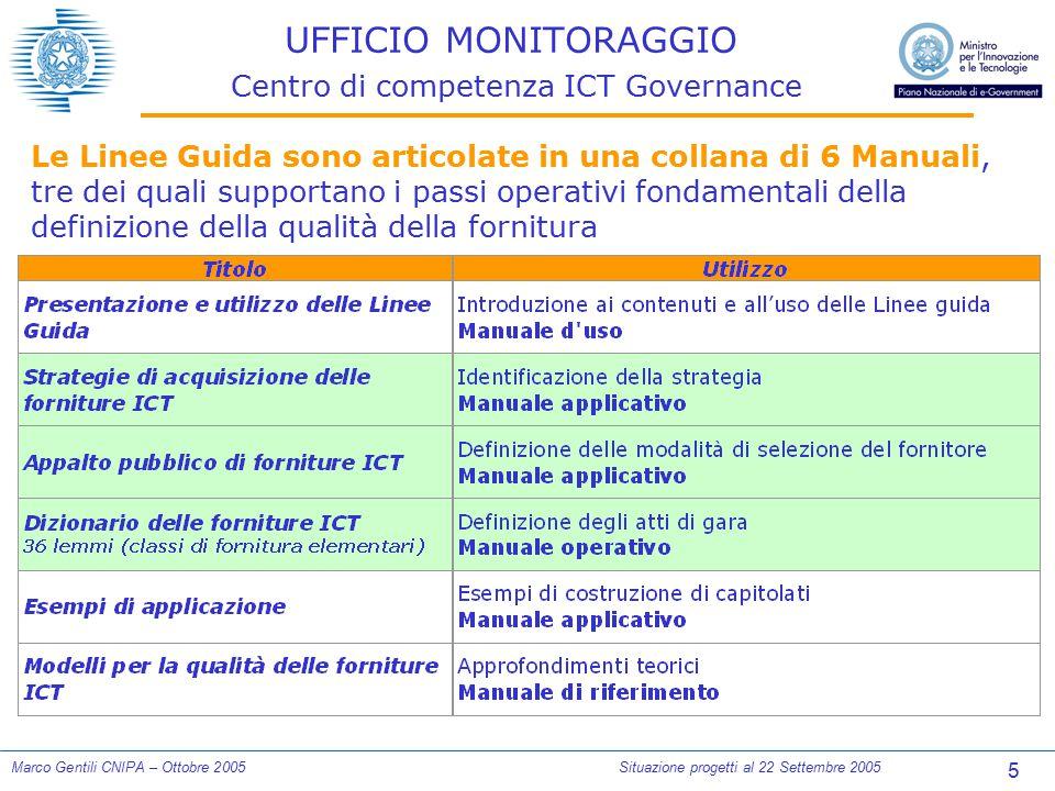 5 Marco Gentili CNIPA – Ottobre 2005Situazione progetti al 22 Settembre 2005 UFFICIO MONITORAGGIO Centro di competenza ICT Governance Le Linee Guida s