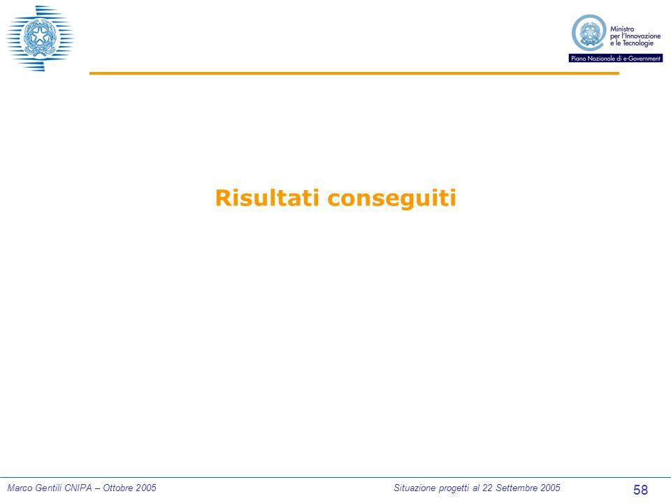 58 Marco Gentili CNIPA – Ottobre 2005Situazione progetti al 22 Settembre 2005 Risultati conseguiti