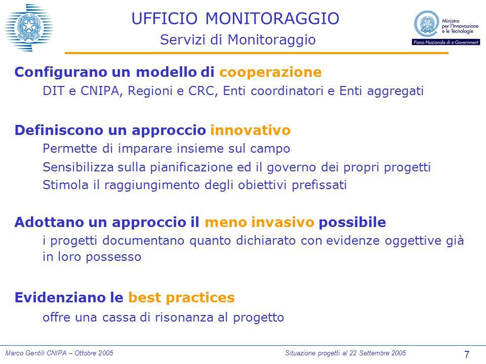 7 Marco Gentili CNIPA – Ottobre 2005Situazione progetti al 22 Settembre 2005 UFFICIO MONITORAGGIO Servizi di Monitoraggio Configurano un modello di co