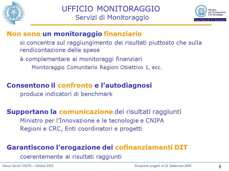 9 Marco Gentili CNIPA – Ottobre 2005Situazione progetti al 22 Settembre 2005 UFFICIO MONITORAGGIO Dimensioni monitoraggio Fase I Piano e-GOV EventoTempoSAL%Cofinanz.