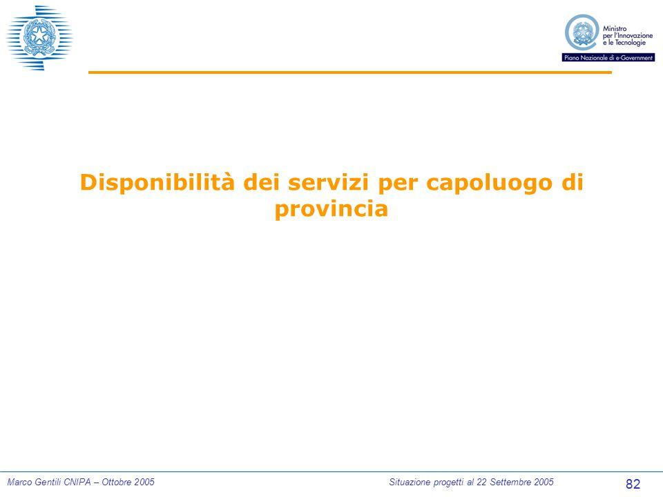 82 Marco Gentili CNIPA – Ottobre 2005Situazione progetti al 22 Settembre 2005 Disponibilità dei servizi per capoluogo di provincia