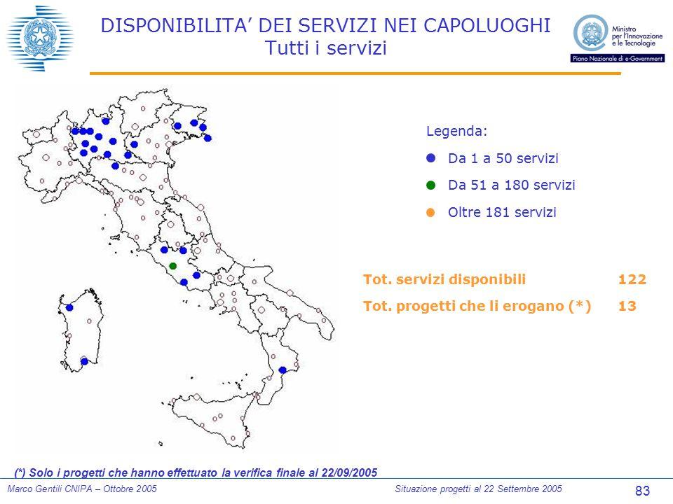 83 Marco Gentili CNIPA – Ottobre 2005Situazione progetti al 22 Settembre 2005 DISPONIBILITA' DEI SERVIZI NEI CAPOLUOGHI Tutti i servizi Legenda: Da 1