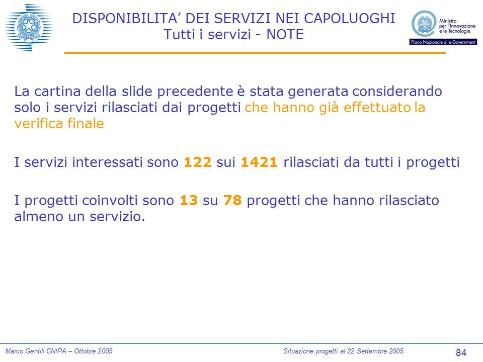 84 Marco Gentili CNIPA – Ottobre 2005Situazione progetti al 22 Settembre 2005 DISPONIBILITA' DEI SERVIZI NEI CAPOLUOGHI Tutti i servizi - NOTE La cart