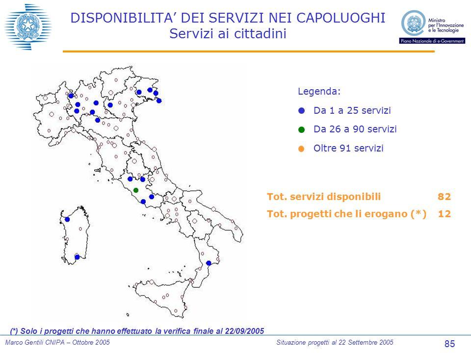 85 Marco Gentili CNIPA – Ottobre 2005Situazione progetti al 22 Settembre 2005 DISPONIBILITA' DEI SERVIZI NEI CAPOLUOGHI Servizi ai cittadini (*) Solo