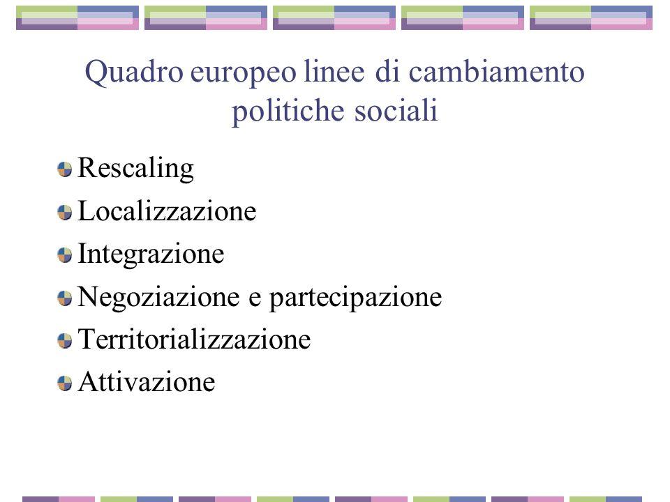 Quadro europeo linee di cambiamento politiche sociali Rescaling Localizzazione Integrazione Negoziazione e partecipazione Territorializzazione Attivazione
