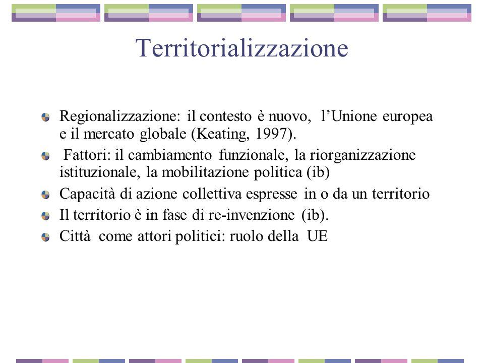 Territorializzazione Regionalizzazione: il contesto è nuovo, l'Unione europea e il mercato globale (Keating, 1997). Fattori: il cambiamento funzionale