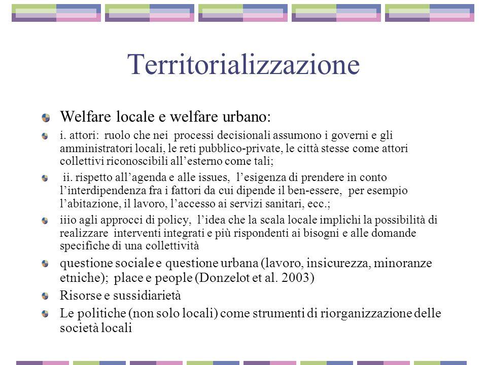 Territorializzazione Welfare locale e welfare urbano: i. attori: ruolo che nei processi decisionali assumono i governi e gli amministratori locali, le