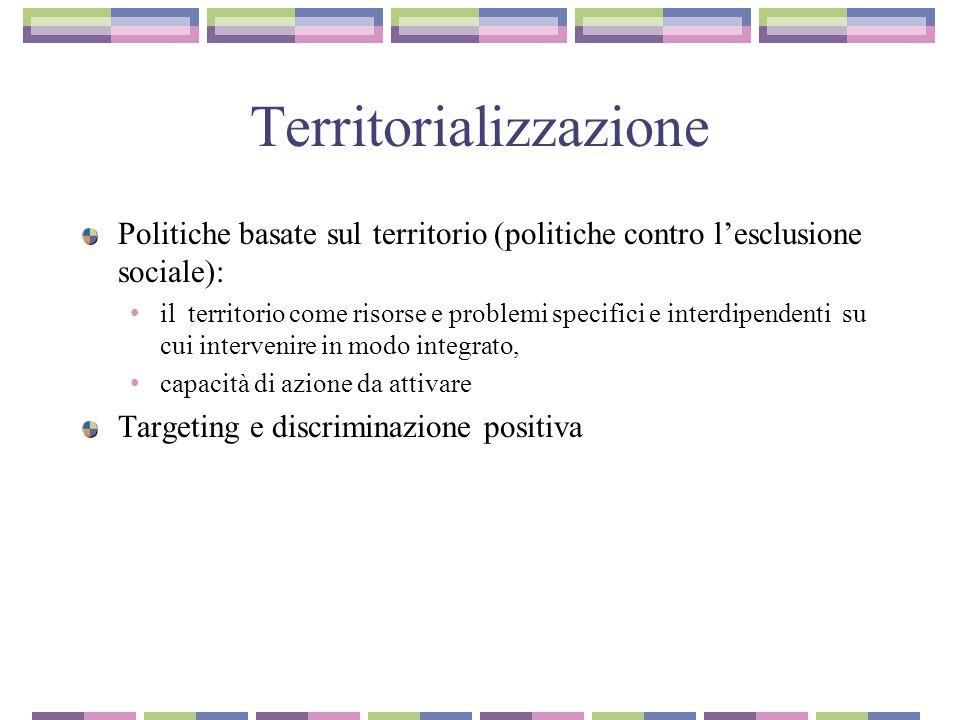 Territorializzazione Politiche basate sul territorio (politiche contro l'esclusione sociale): il territorio come risorse e problemi specifici e interdipendenti su cui intervenire in modo integrato, capacità di azione da attivare Targeting e discriminazione positiva