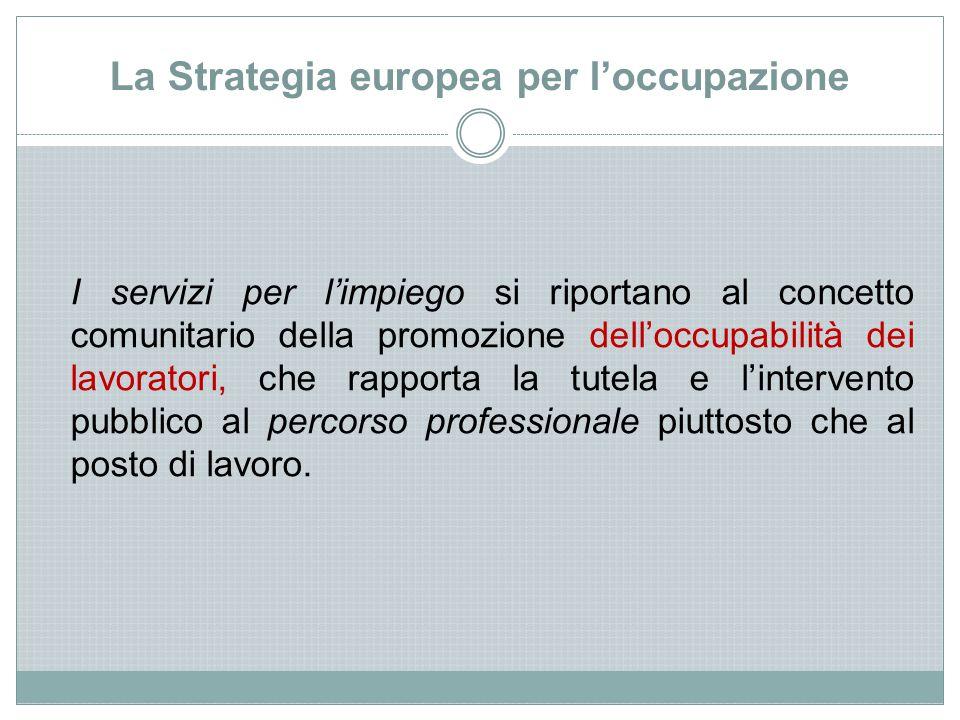 La Strategia europea per l'occupazione I servizi per l'impiego si riportano al concetto comunitario della promozione dell'occupabilità dei lavoratori, che rapporta la tutela e l'intervento pubblico al percorso professionale piuttosto che al posto di lavoro.