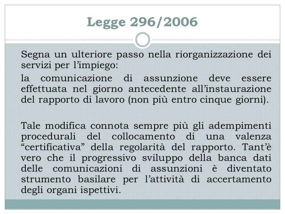 Legge 296/2006 Segna un ulteriore passo nella riorganizzazione dei servizi per l'impiego: la comunicazione di assunzione deve essere effettuata nel giorno antecedente all'instaurazione del rapporto di lavoro (non più entro cinque giorni).