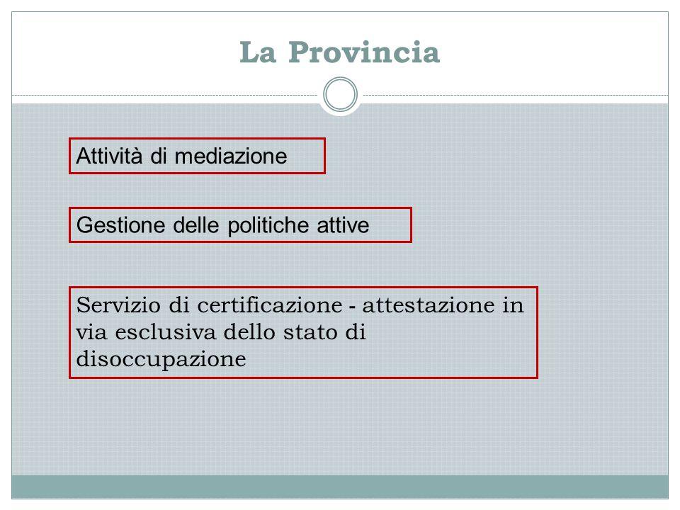 La Provincia Gestione delle politiche attive Servizio di certificazione - attestazione in via esclusiva dello stato di disoccupazione Attività di mediazione