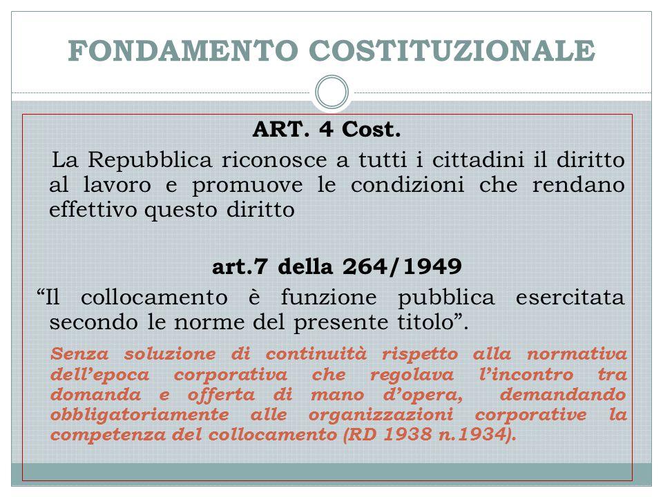 FONDAMENTO COSTITUZIONALE ART. 4 Cost.