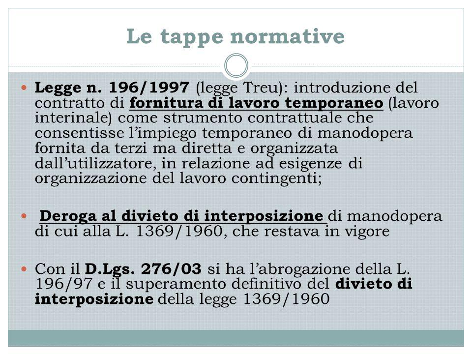 Le tappe normative Legge n. 196/1997 (legge Treu): introduzione del contratto di fornitura di lavoro temporaneo (lavoro interinale) come strumento con