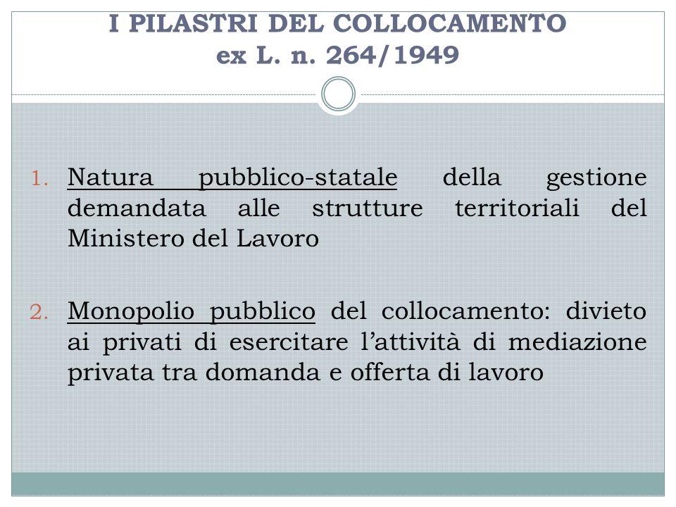 I PILASTRI DEL COLLOCAMENTO ex L. n. 264/1949 1.