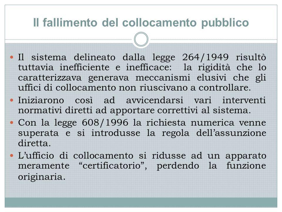 Il fallimento del collocamento pubblico Il sistema delineato dalla legge 264/1949 risultò tuttavia inefficiente e inefficace: la rigidità che lo caratterizzava generava meccanismi elusivi che gli uffici di collocamento non riuscivano a controllare.