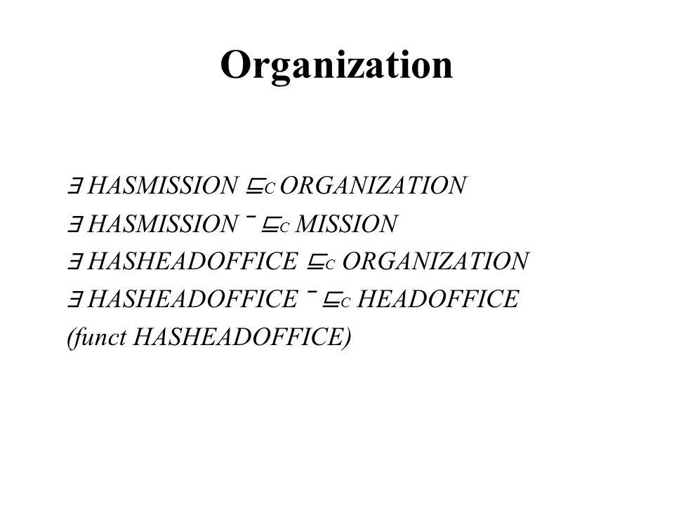 Organization ∃ HASMISSION ⊑ C ORGANIZATION ∃ HASMISSION ‾ ⊑ C MISSION ∃ HASHEADOFFICE ⊑ C ORGANIZATION ∃ HASHEADOFFICE ‾ ⊑ C HEADOFFICE (funct HASHEAD