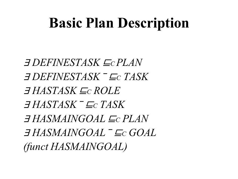 Basic Plan Description ∃ DEFINESTASK ⊑ C PLAN ∃ DEFINESTASK ‾ ⊑ C TASK ∃ HASTASK ⊑ C ROLE ∃ HASTASK ‾ ⊑ C TASK ∃ HASMAINGOAL ⊑ C PLAN ∃ HASMAINGOAL ‾