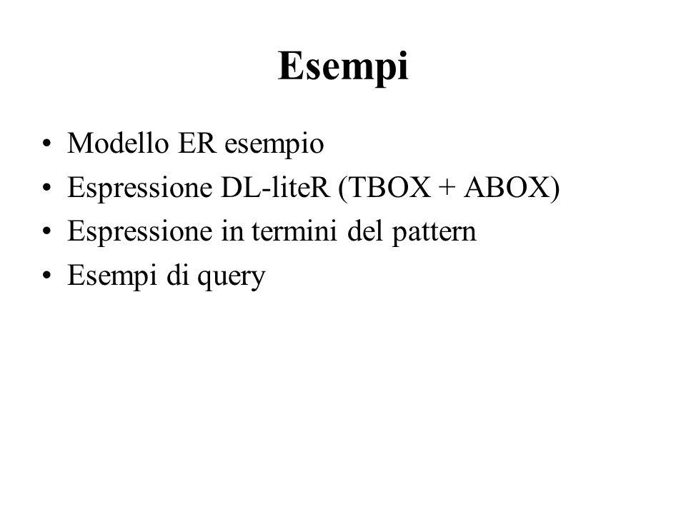 Esempi Modello ER esempio Espressione DL-liteR (TBOX + ABOX) Espressione in termini del pattern Esempi di query