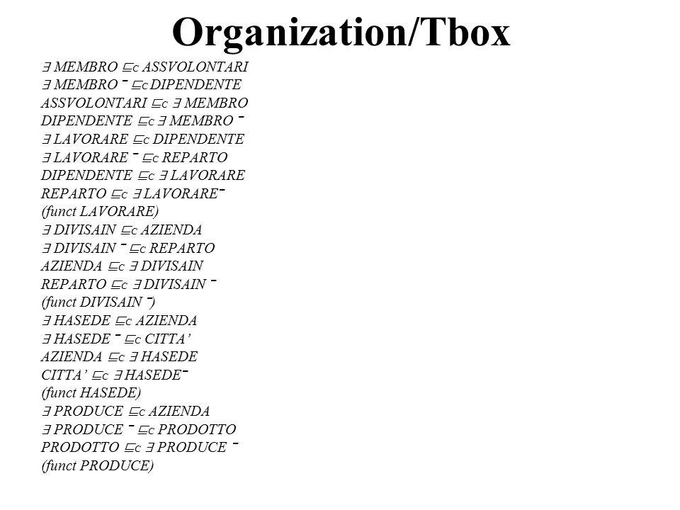 Organization/Tbox ∃ MEMBRO ⊑ C ASSVOLONTARI ∃ MEMBRO ‾ ⊑ C DIPENDENTE ASSVOLONTARI ⊑ C ∃ MEMBRO DIPENDENTE ⊑ C ∃ MEMBRO ‾ ∃ LAVORARE ⊑ C DIPENDENTE ∃