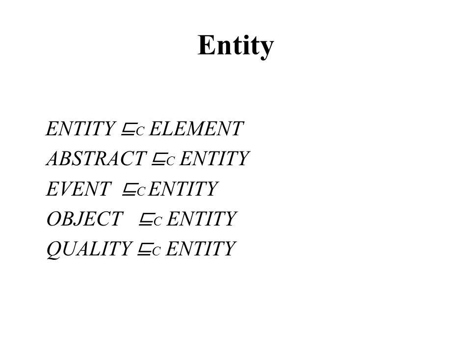 Relazioni tutto-parte Part Of Componency Constituency Collection Entity
