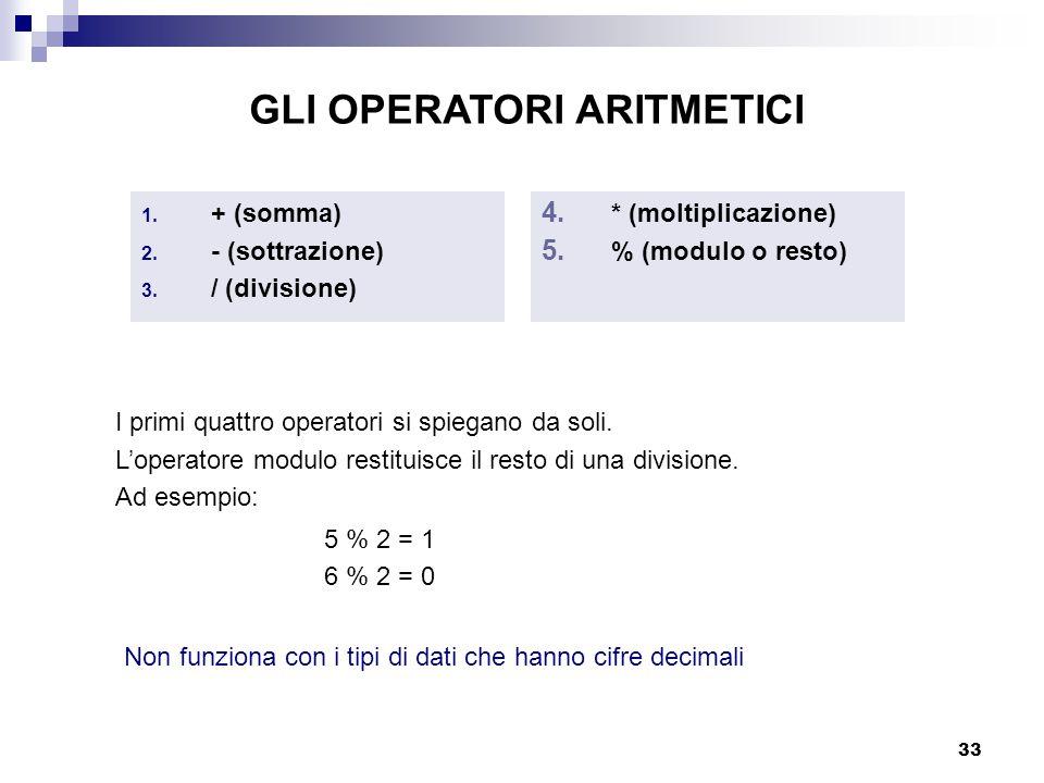 33 Non funziona con i tipi di dati che hanno cifre decimali I primi quattro operatori si spiegano da soli.