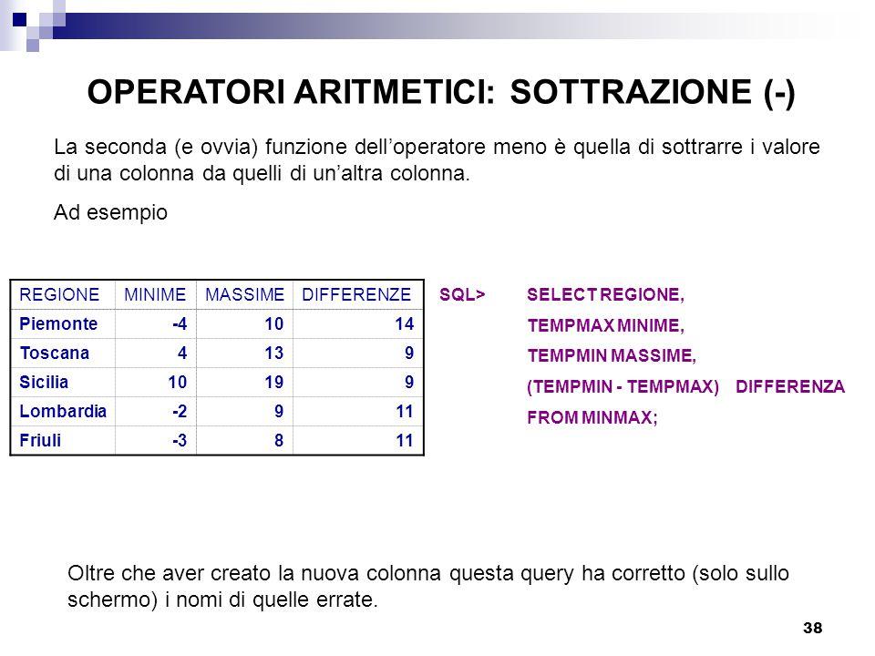 38 OPERATORI ARITMETICI: SOTTRAZIONE (-) REGIONEMINIMEMASSIMEDIFFERENZE Piemonte-41014 Toscana4139 Sicilia10199 Lombardia-2911 Friuli-3811 SQL>SELECT REGIONE, TEMPMAX MINIME, TEMPMIN MASSIME, (TEMPMIN - TEMPMAX) DIFFERENZA FROM MINMAX; Oltre che aver creato la nuova colonna questa query ha corretto (solo sullo schermo) i nomi di quelle errate.