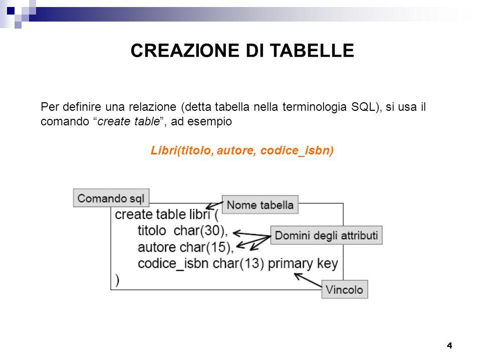4 CREAZIONE DI TABELLE Per definire una relazione (detta tabella nella terminologia SQL), si usa il comando create table , ad esempio Libri(titolo, autore, codice_isbn)