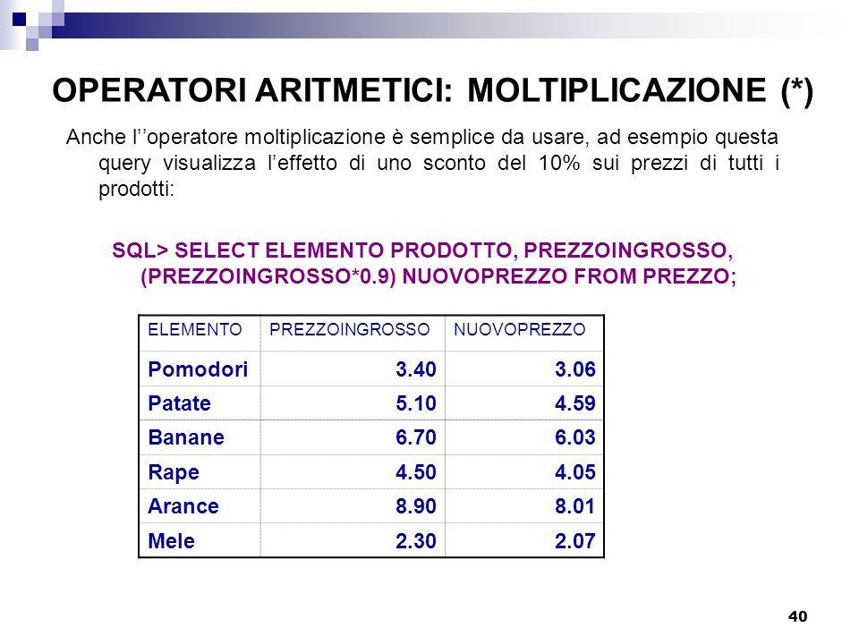 40 Anche l''operatore moltiplicazione è semplice da usare, ad esempio questa query visualizza l'effetto di uno sconto del 10% sui prezzi di tutti i prodotti: SQL> SELECT ELEMENTO PRODOTTO, PREZZOINGROSSO, (PREZZOINGROSSO*0.9) NUOVOPREZZO FROM PREZZO; ELEMENTOPREZZOINGROSSONUOVOPREZZO Pomodori3.403.06 Patate5.104.59 Banane6.706.03 Rape4.504.05 Arance8.908.01 Mele2.302.07 OPERATORI ARITMETICI: MOLTIPLICAZIONE (*)