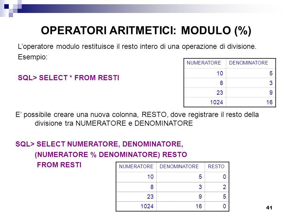 41 L'operatore modulo restituisce il resto intero di una operazione di divisione. Esempio: SQL> SELECT * FROM RESTI NUMERATOREDENOMINATORE 105 83 239