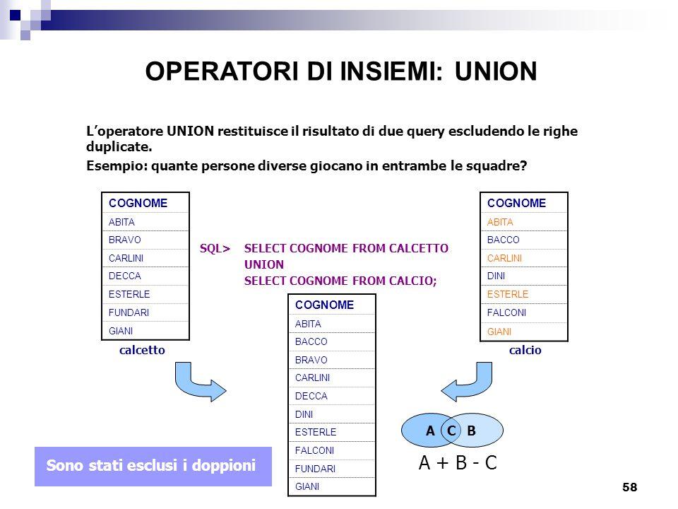 58 L'operatore UNION restituisce il risultato di due query escludendo le righe duplicate. Esempio: quante persone diverse giocano in entrambe le squad
