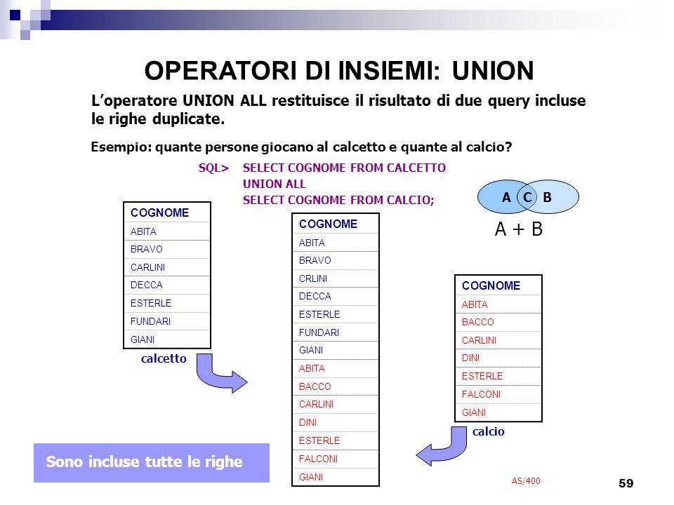 59 L'operatore UNION ALL restituisce il risultato di due query incluse le righe duplicate.