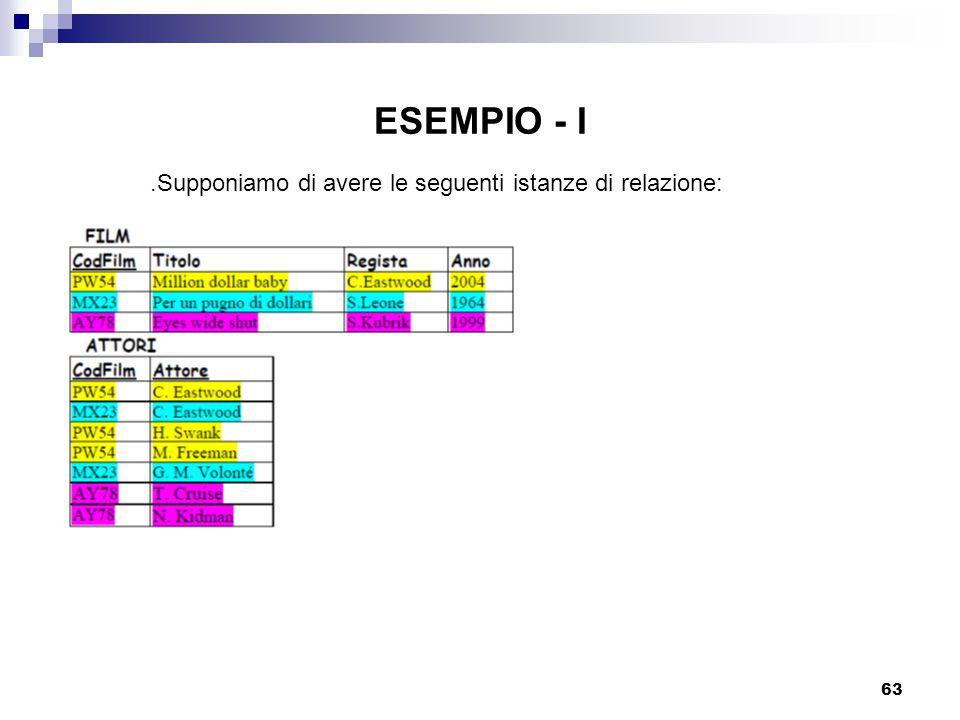 63 ESEMPIO - I.Supponiamo di avere le seguenti istanze di relazione:
