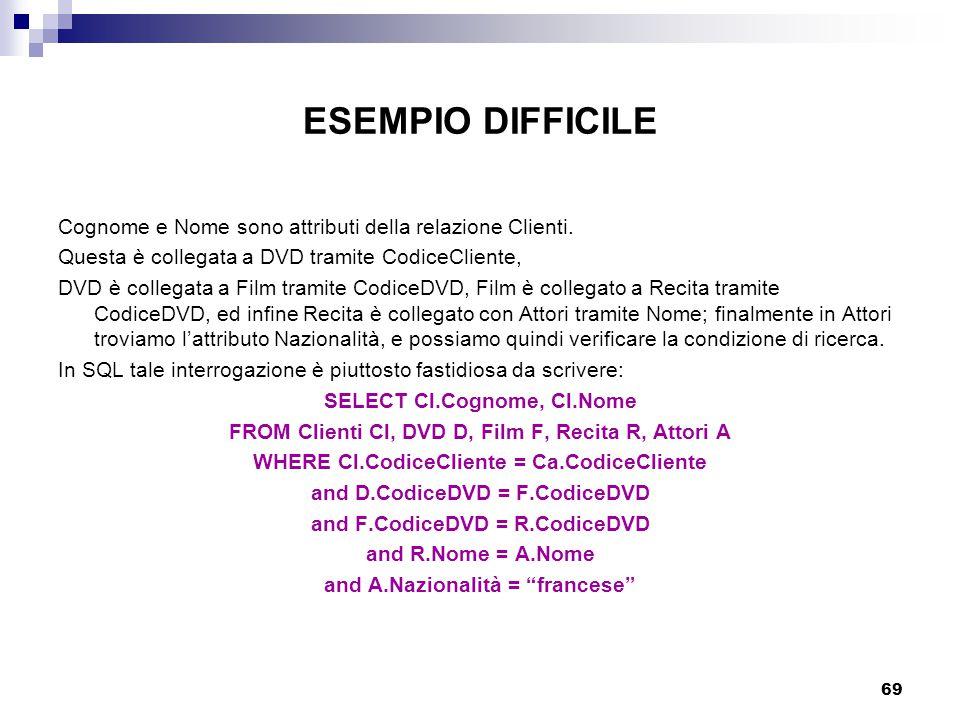 69 ESEMPIO DIFFICILE Cognome e Nome sono attributi della relazione Clienti.