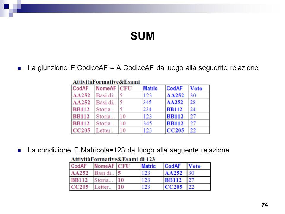 74 SUM La giunzione E.CodiceAF = A.CodiceAF da luogo alla seguente relazione La condizione E.Matricola=123 da luogo alla seguente relazione