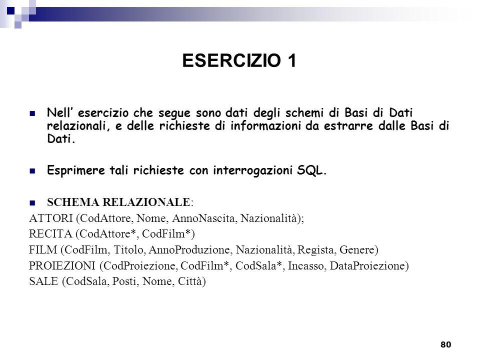 80 ESERCIZIO 1 Nell' esercizio che segue sono dati degli schemi di Basi di Dati relazionali, e delle richieste di informazioni da estrarre dalle Basi di Dati.