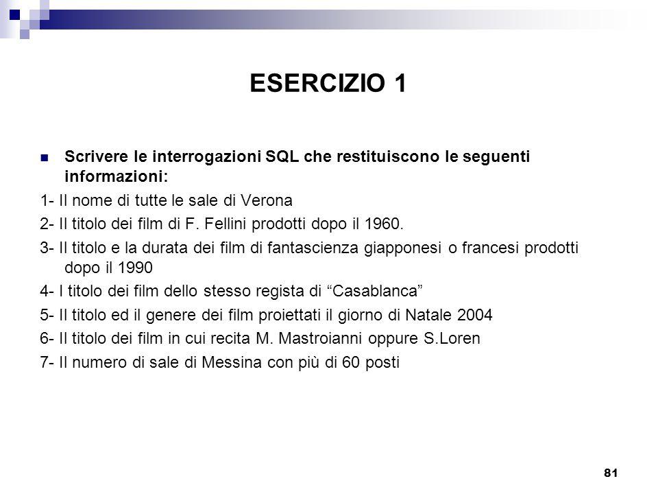 81 ESERCIZIO 1 Scrivere le interrogazioni SQL che restituiscono le seguenti informazioni: 1- Il nome di tutte le sale di Verona 2- Il titolo dei film