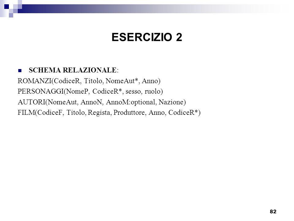 82 ESERCIZIO 2 SCHEMA RELAZIONALE: ROMANZI(CodiceR, Titolo, NomeAut*, Anno) PERSONAGGI(NomeP, CodiceR*, sesso, ruolo) AUTORI(NomeAut, AnnoN, AnnoM:opt