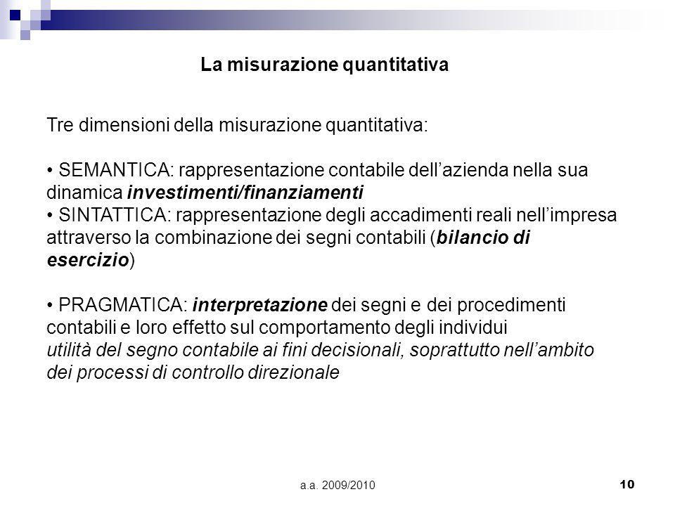 a.a. 2009/201010 La misurazione quantitativa Tre dimensioni della misurazione quantitativa: SEMANTICA: rappresentazione contabile dell'azienda nella s