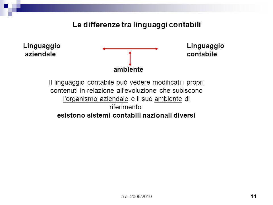 a.a. 2009/201011 Le differenze tra linguaggi contabili Il linguaggio contabile può vedere modificati i propri contenuti in relazione all'evoluzione ch