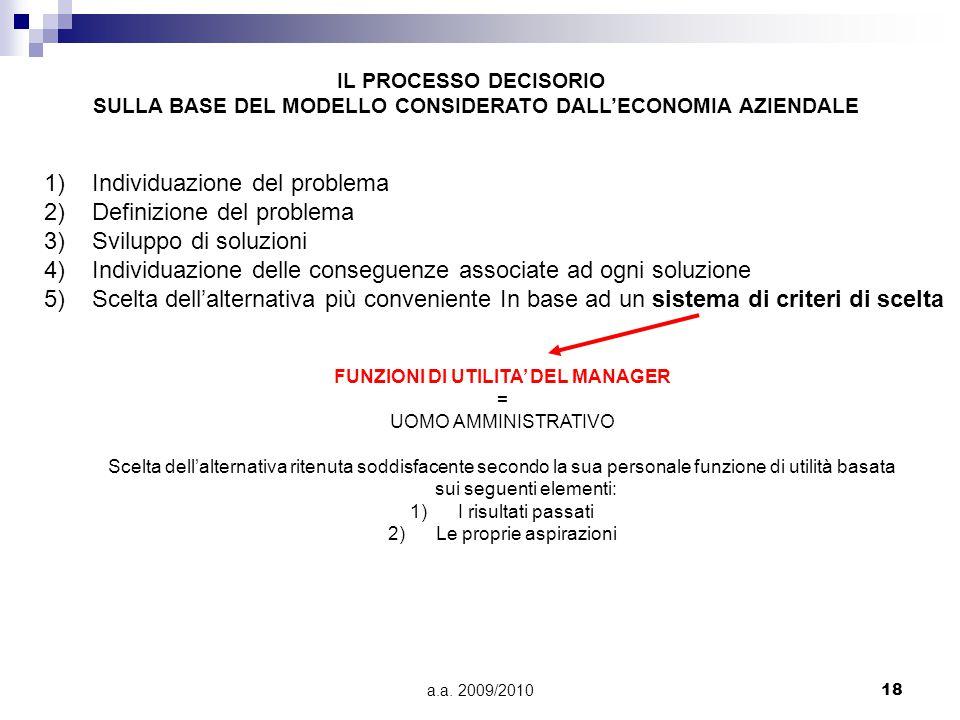 a.a. 2009/201018 1)Individuazione del problema 2)Definizione del problema 3)Sviluppo di soluzioni 4)Individuazione delle conseguenze associate ad ogni
