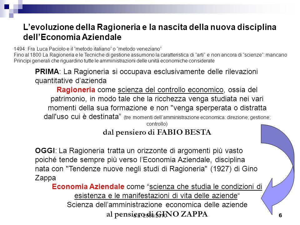 a.a. 2009/20106 PRIMA: La Ragioneria si occupava esclusivamente delle rilevazioni quantitative d'azienda Ragioneria come scienza del controllo economi