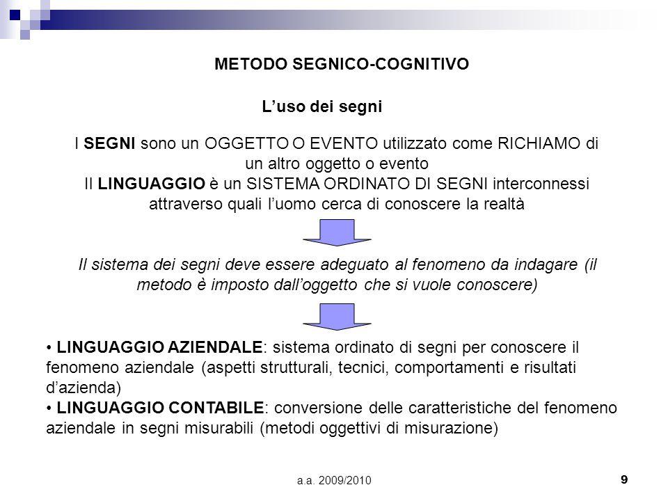 a.a. 2009/20109 METODO SEGNICO-COGNITIVO L'uso dei segni I SEGNI sono un OGGETTO O EVENTO utilizzato come RICHIAMO di un altro oggetto o evento Il LIN