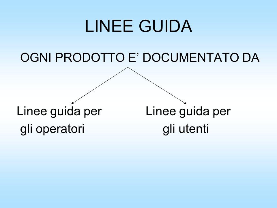 LINEE GUIDA OGNI PRODOTTO E' DOCUMENTATO DA Linee guida per gli operatori gli utenti
