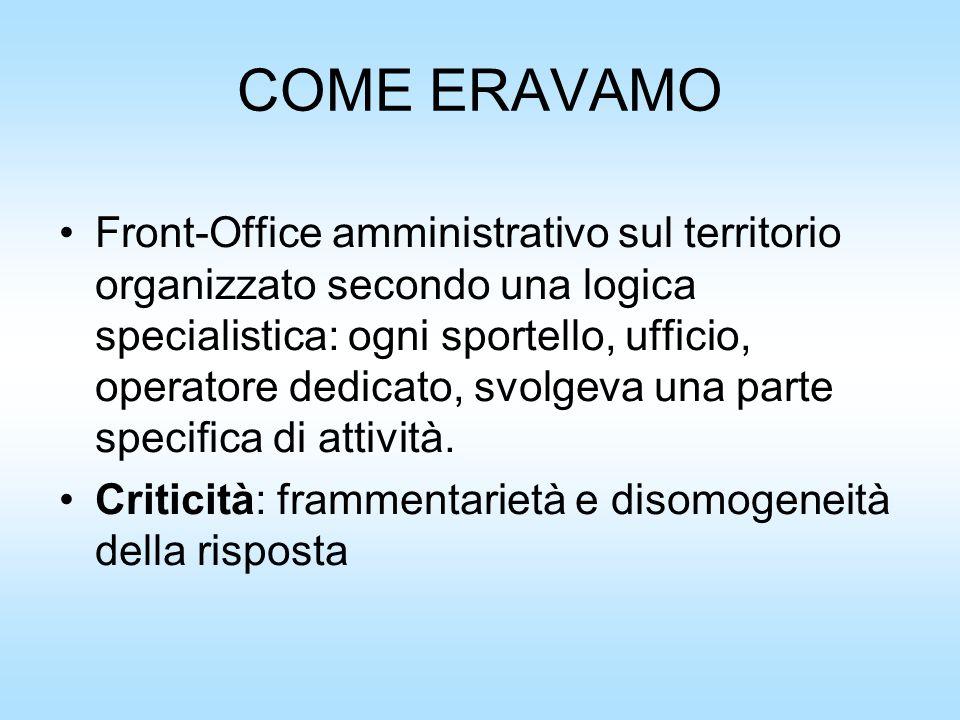COME ERAVAMO Front-Office amministrativo sul territorio organizzato secondo una logica specialistica: ogni sportello, ufficio, operatore dedicato, svolgeva una parte specifica di attività.
