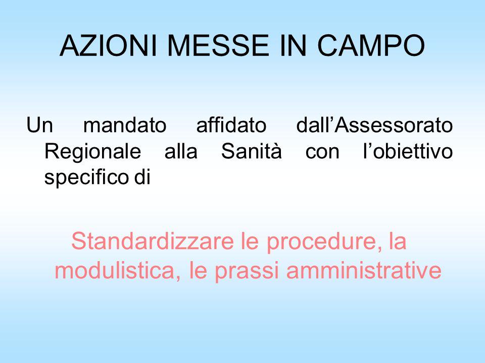 AZIONI MESSE IN CAMPO Un mandato affidato dall'Assessorato Regionale alla Sanità con l'obiettivo specifico di Standardizzare le procedure, la modulistica, le prassi amministrative