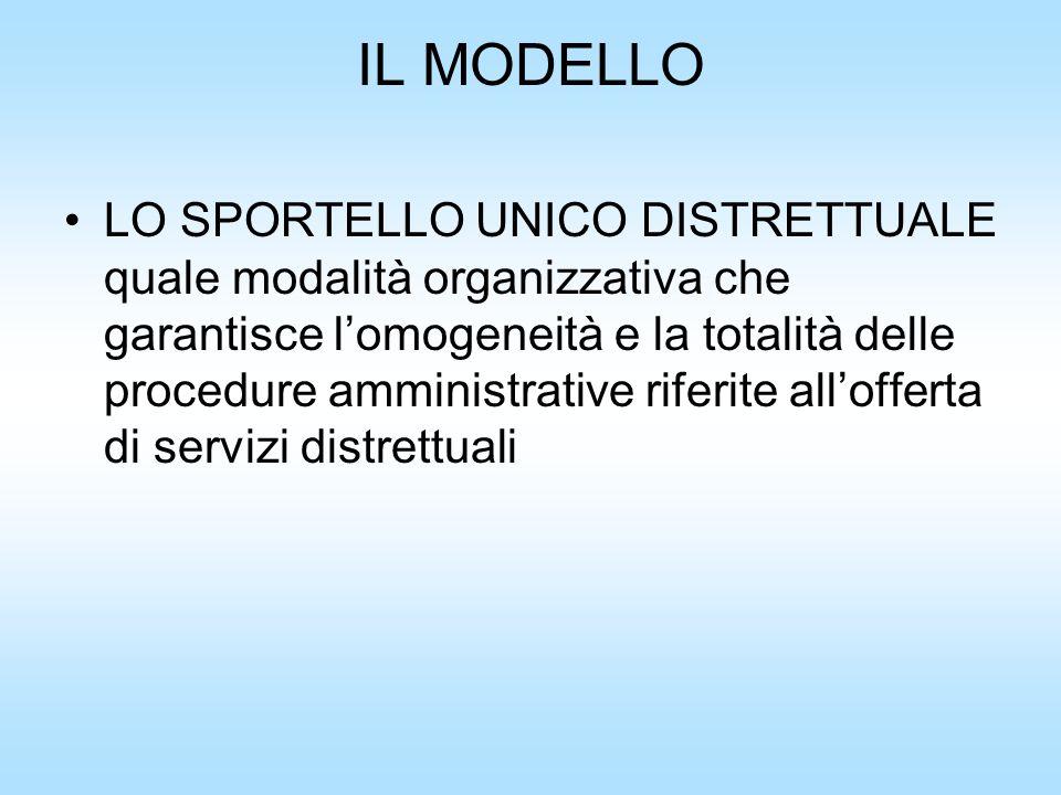IL MODELLO LO SPORTELLO UNICO DISTRETTUALE quale modalità organizzativa che garantisce l'omogeneità e la totalità delle procedure amministrative riferite all'offerta di servizi distrettuali