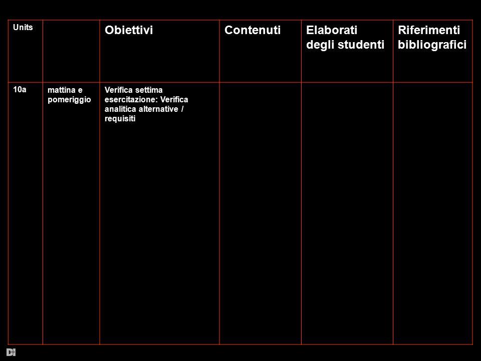 Units ObiettiviContenutiElaborati degli studenti Riferimenti bibliografici 10amattina e pomeriggio Verifica settima esercitazione: Verifica analitica