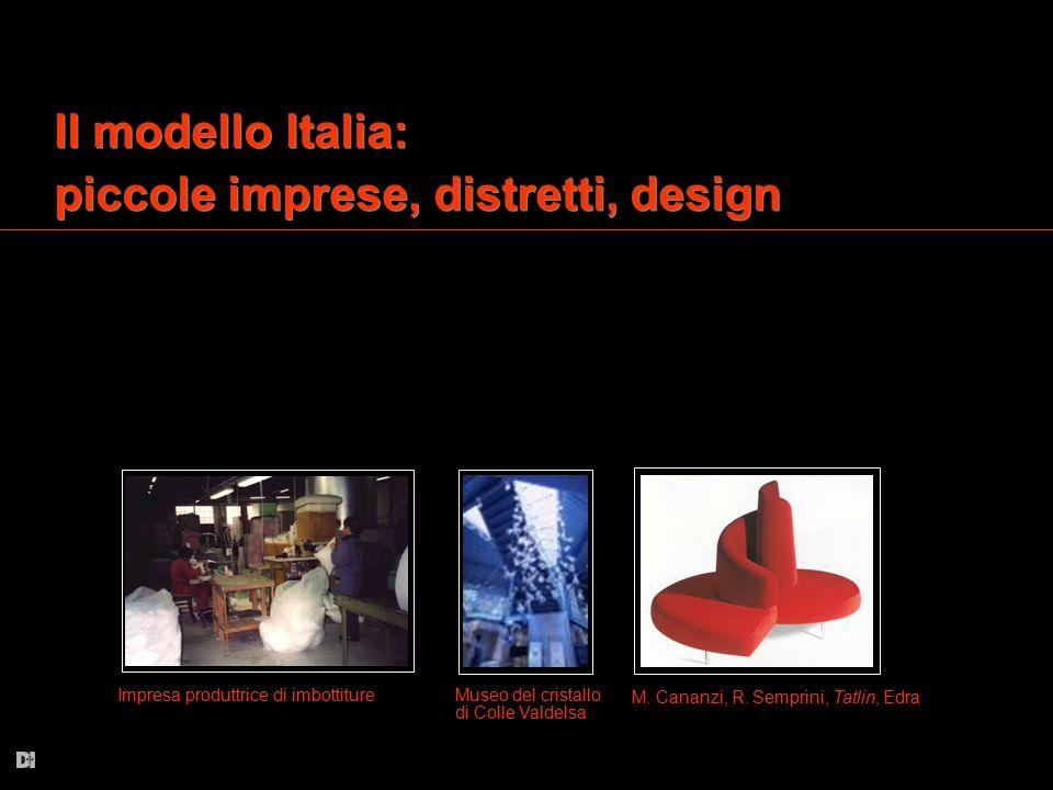 Il modello Italia: piccole imprese, distretti, design Il modello Italia: piccole imprese, distretti, design Impresa produttrice di imbottiture Museo d