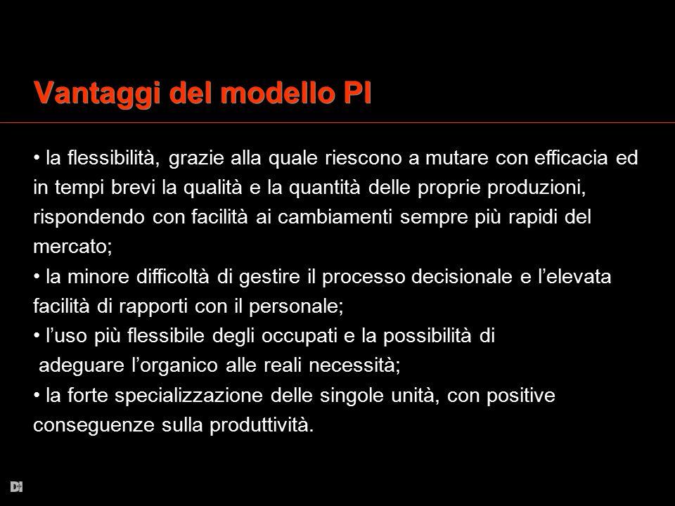 Vantaggi del modello PI la flessibilità, grazie alla quale riescono a mutare con efficacia ed in tempi brevi la qualità e la quantità delle proprie pr