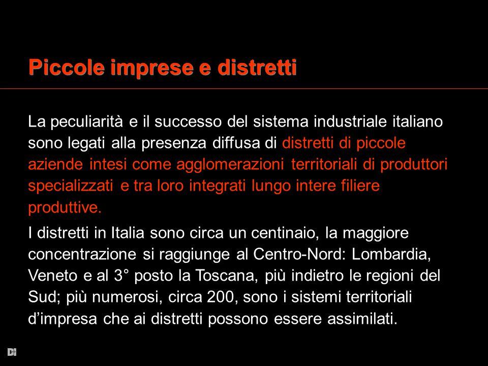 Piccole imprese e distretti La peculiarità e il successo del sistema industriale italiano sono legati alla presenza diffusa di distretti di piccole az